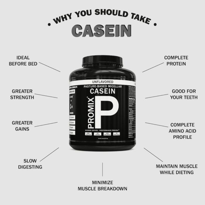 ProMix Unflavored Micellar Casein Protein Powder Infographic