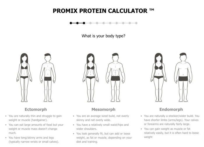 The Promix Protein Calculator | ProMix Nutrition Blog